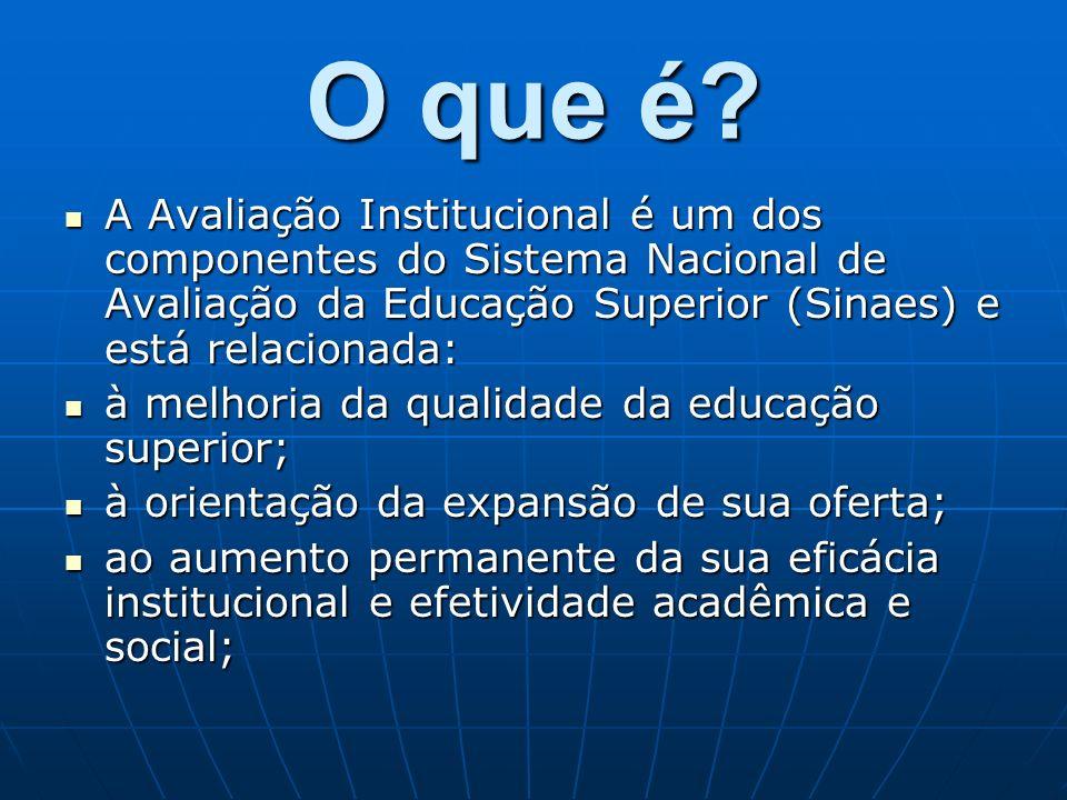 O que é? A Avaliação Institucional é um dos componentes do Sistema Nacional de Avaliação da Educação Superior (Sinaes) e está relacionada: A Avaliação