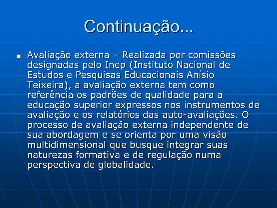 Continuação... Avaliação externa – Realizada por comissões designadas pelo Inep (Instituto Nacional de Estudos e Pesquisas Educacionais Anísio Teixeir