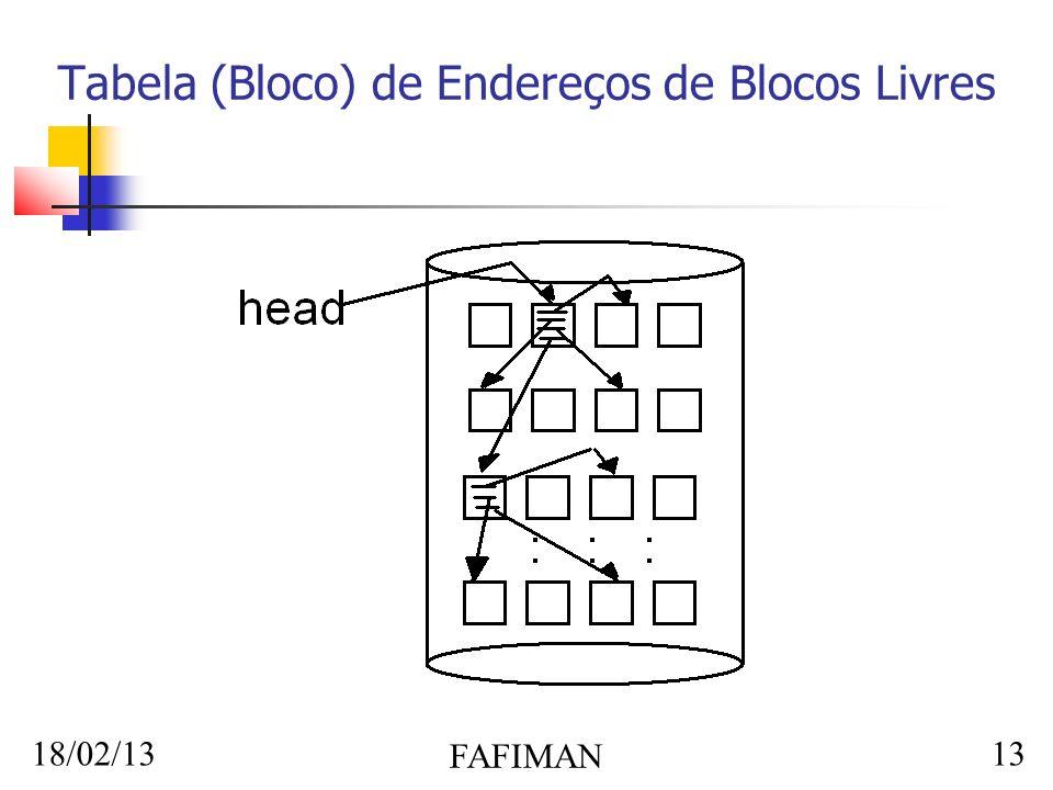 18/02/13 FAFIMAN 13 Tabela (Bloco) de Endereços de Blocos Livres
