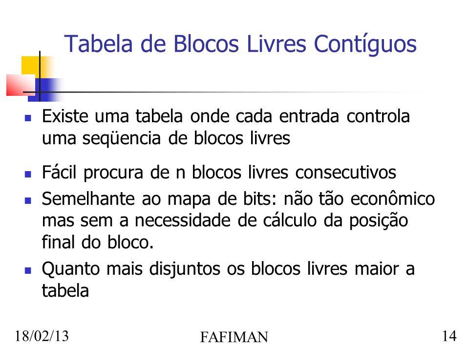 18/02/13 FAFIMAN 14 Tabela de Blocos Livres Contíguos Existe uma tabela onde cada entrada controla uma seqüencia de blocos livres Fácil procura de n b