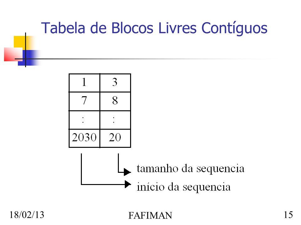 18/02/13 FAFIMAN 15 Tabela de Blocos Livres Contíguos