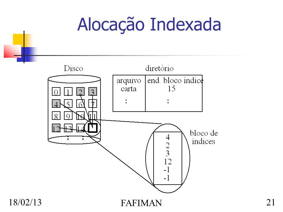 18/02/13 FAFIMAN 21 Alocação Indexada