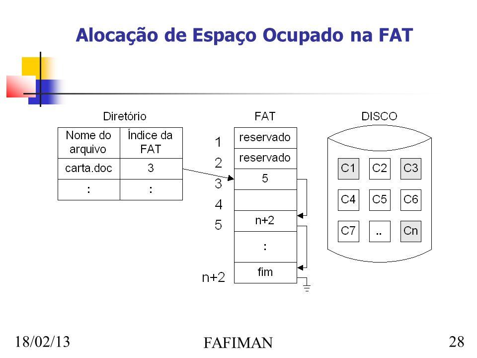 18/02/13 FAFIMAN 28 Alocação de Espaço Ocupado na FAT