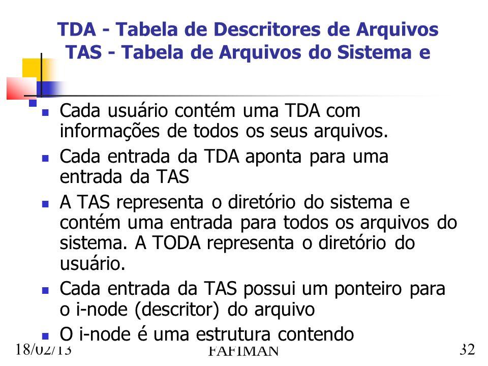 18/02/13 FAFIMAN 32 TDA - Tabela de Descritores de Arquivos TAS - Tabela de Arquivos do Sistema e Cada usuário contém uma TDA com informações de todos os seus arquivos.