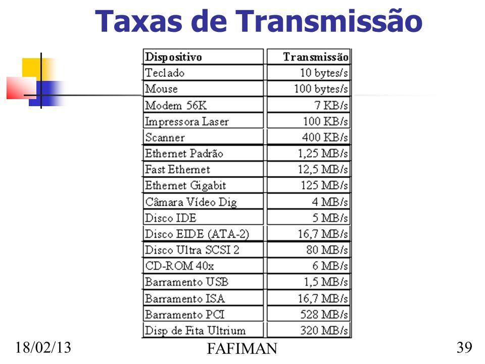 18/02/13 FAFIMAN 39 Taxas de Transmissão