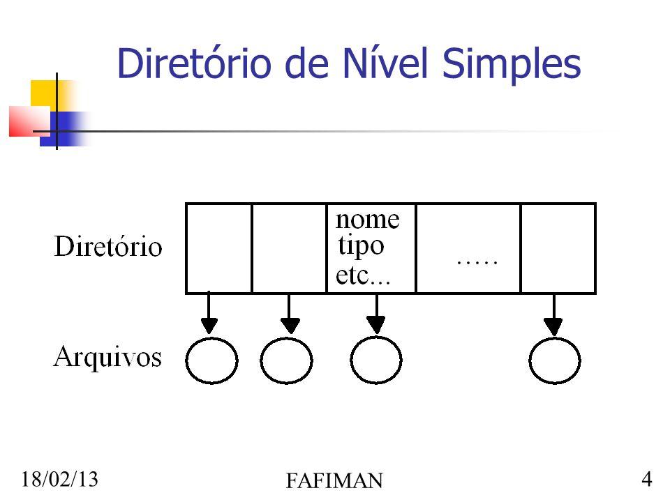 18/02/13 FAFIMAN 4 Diretório de Nível Simples