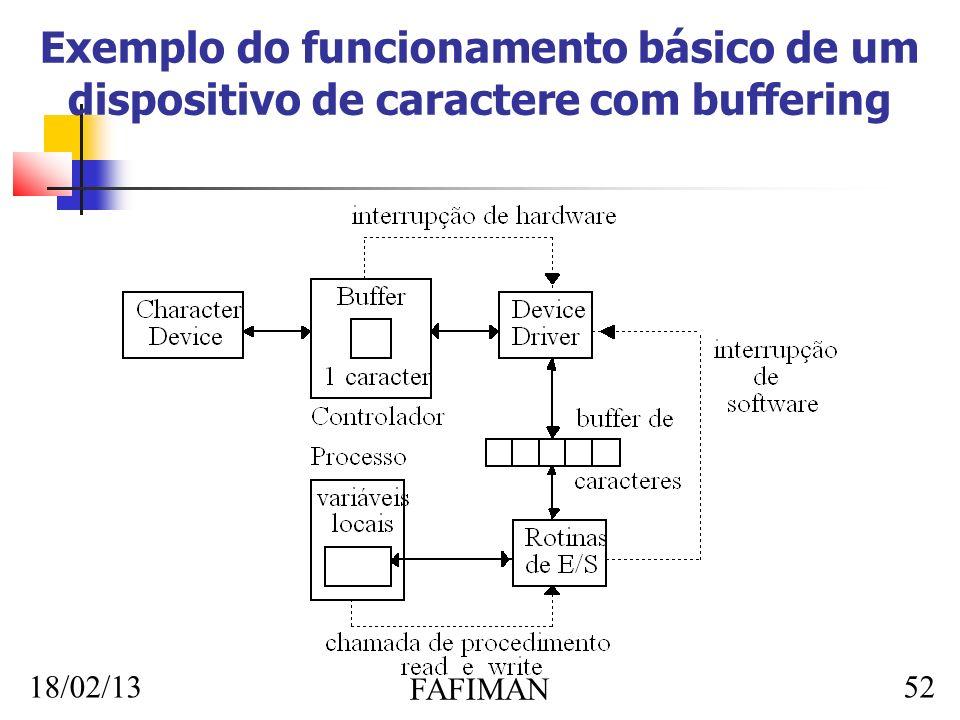 18/02/13 FAFIMAN 52 Exemplo do funcionamento básico de um dispositivo de caractere com buffering