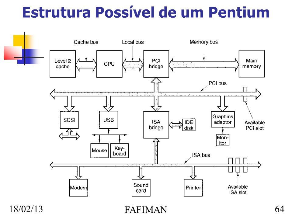 18/02/13 FAFIMAN 64 Estrutura Possível de um Pentium