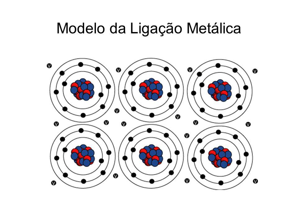 Modelo da Ligação Metálica