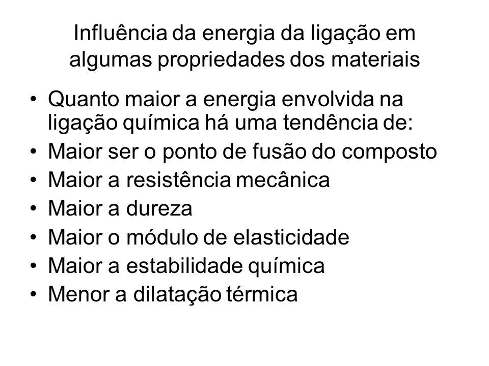 Influência da energia da ligação em algumas propriedades dos materiais Quanto maior a energia envolvida na ligação química há uma tendência de: Maior