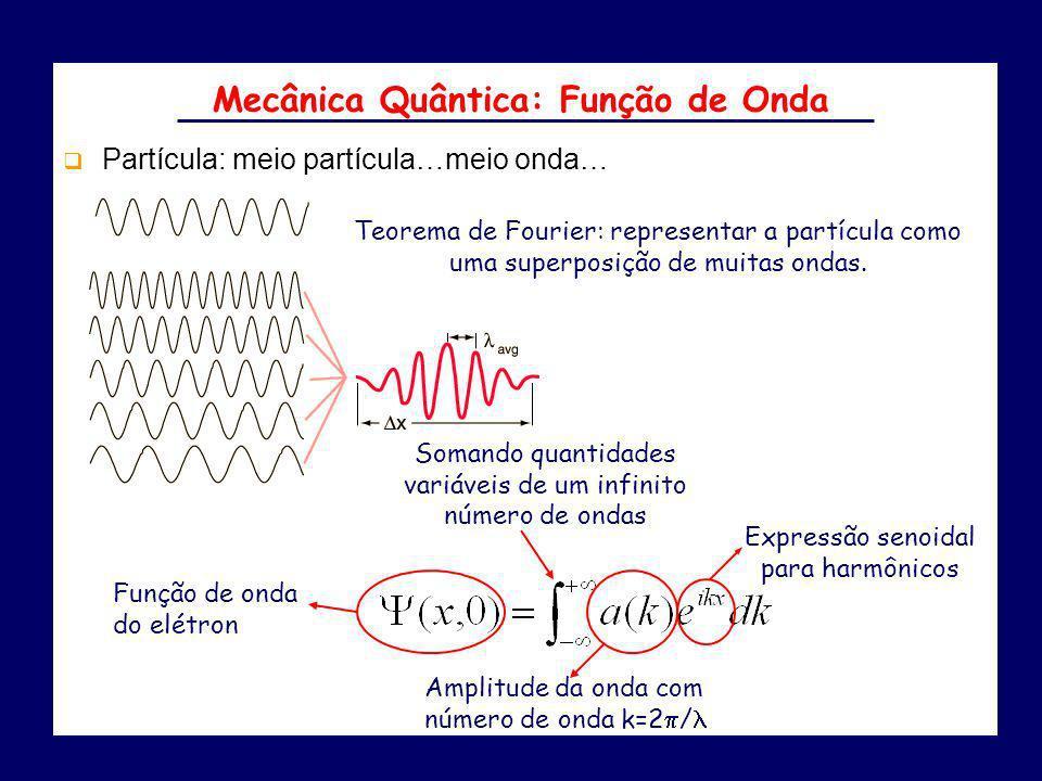 Variável discreta variável contínua Probabilidade P(x,t) de observar a partícula em um certo valor de x Função de onda valor esperado de x: Valor esperado de uma função qualquer g(x) para uma função de onda normalizada: Observável: valor esperado