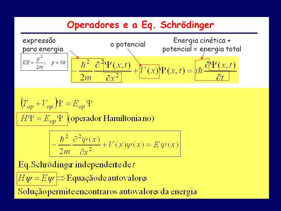 Operadores e a Eq. Schrödinger o potencial expressão para energia cinética Energia cinética + potencial = energia total