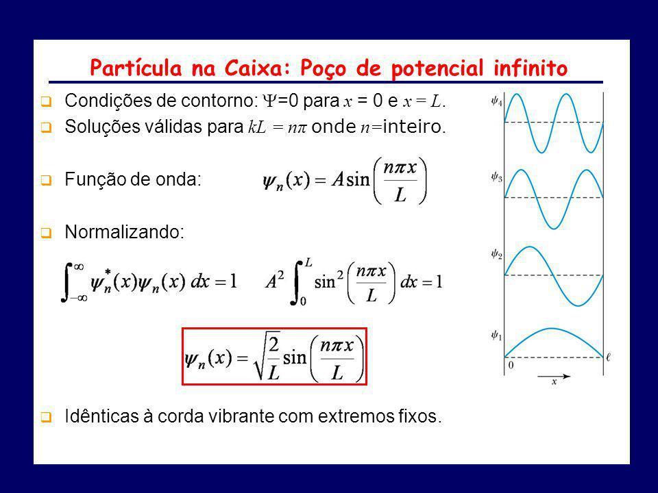 Condições de contorno: =0 para x = 0 e x = L. Soluções válidas para kL = nπ onde n= inteiro. Função de onda: Normalizando: Idênticas à corda vibrante