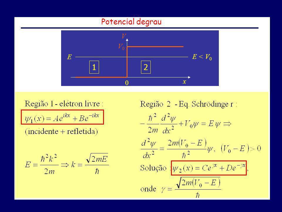 V x 0 V0V0 E < V 0 E 12 Potencial degrau