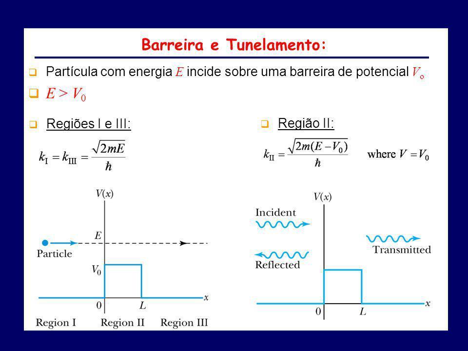 Regiões I e III: Barreira e Tunelamento: Região II: Partícula com energia E incide sobre uma barreira de potencial V o E > V 0