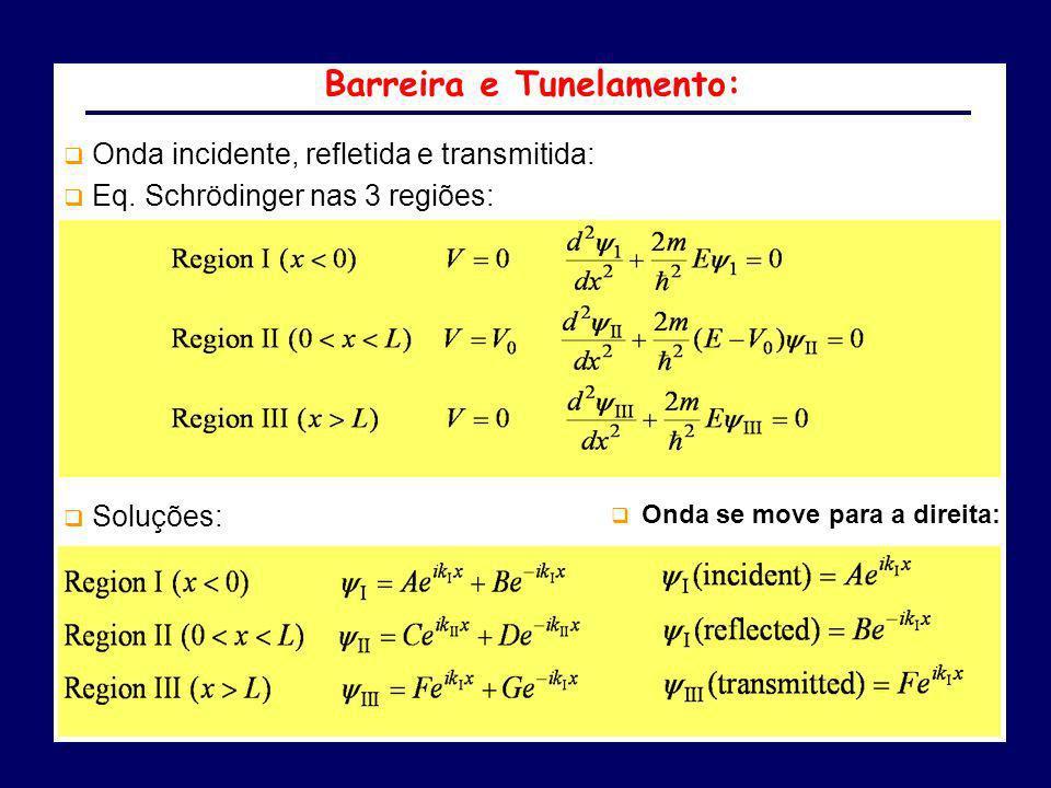 Onda incidente, refletida e transmitida: Eq. Schrödinger nas 3 regiões: Barreira e Tunelamento: Soluções: Onda se move para a direita: