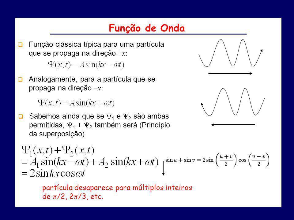 Função clássica típica para uma partícula que se propaga na direção +x: partícula desaparece para múltiplos inteiros de p /2, 2 p /3, etc. Analogament