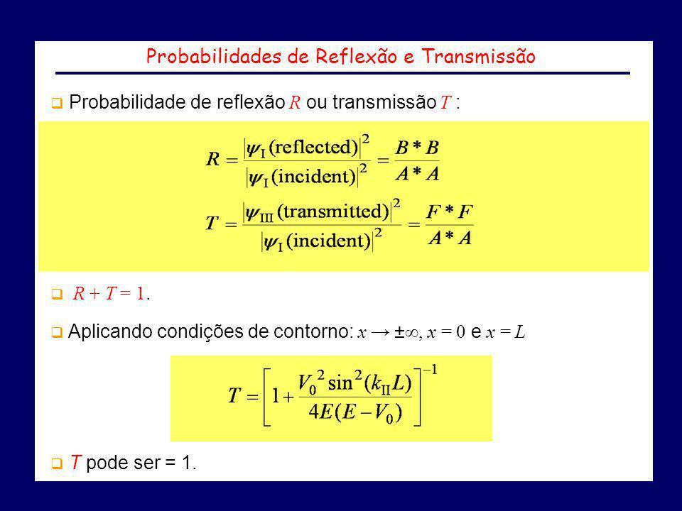 Probabilidades de Reflexão e Transmissão Probabilidade de reflexão R ou transmissão T : R + T = 1. Aplicando condições de contorno: x ±, x = 0 e x = L