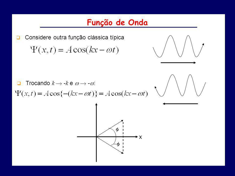 posição xx momento p energia potencial VV(x) energia cinética K energia total E observável operador Operadores A cada grandeza física corresponde um operador matemático, que opera na função de onda.