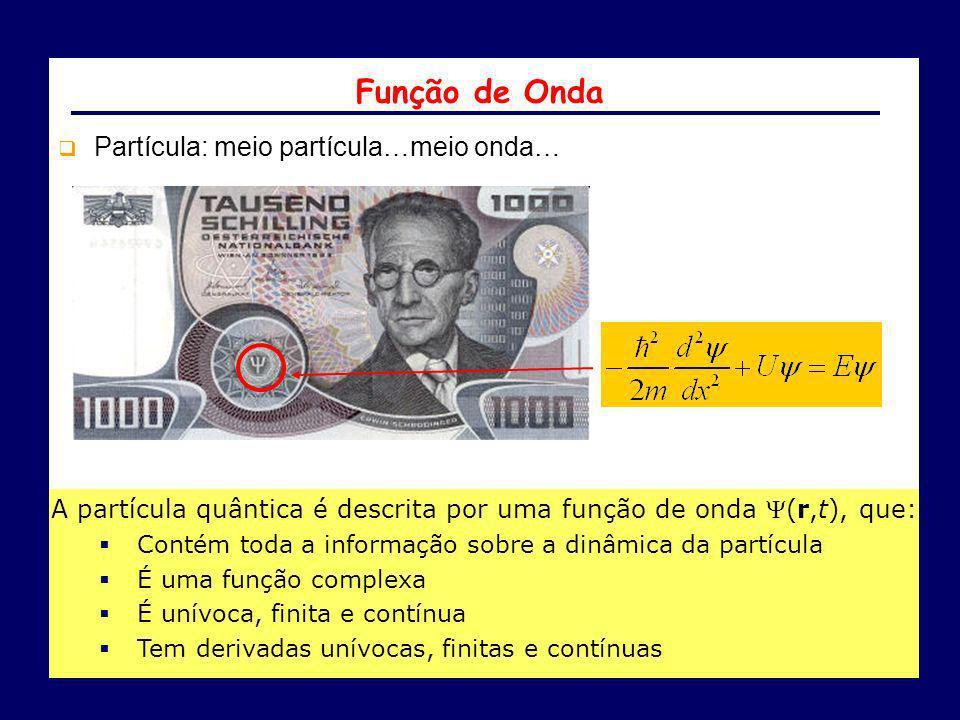 Função de Onda: Probabilidades (Max Born 1926 - Nobel 1954) Se, no instante t, é feita uma medida da localização da partícula associada à função de onda (x,t), então a probabilidade P (x,t)dx de que a partícula seja encontrada entre x e x+dx é igual a * (x,t) (x,t)dx.