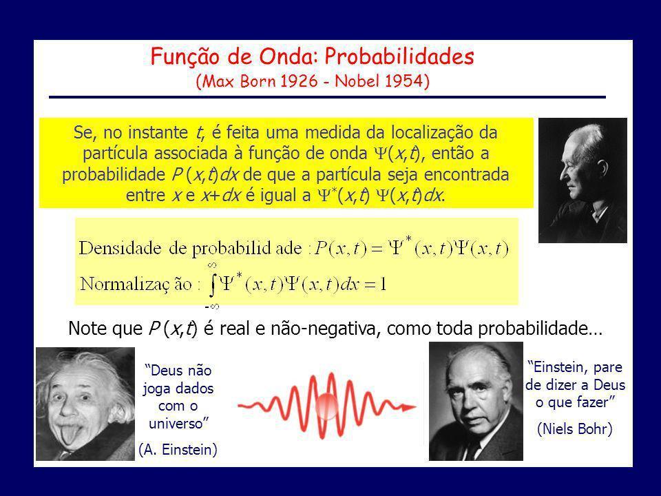 Função de Onda: Probabilidades (Max Born 1926 - Nobel 1954) Se, no instante t, é feita uma medida da localização da partícula associada à função de on