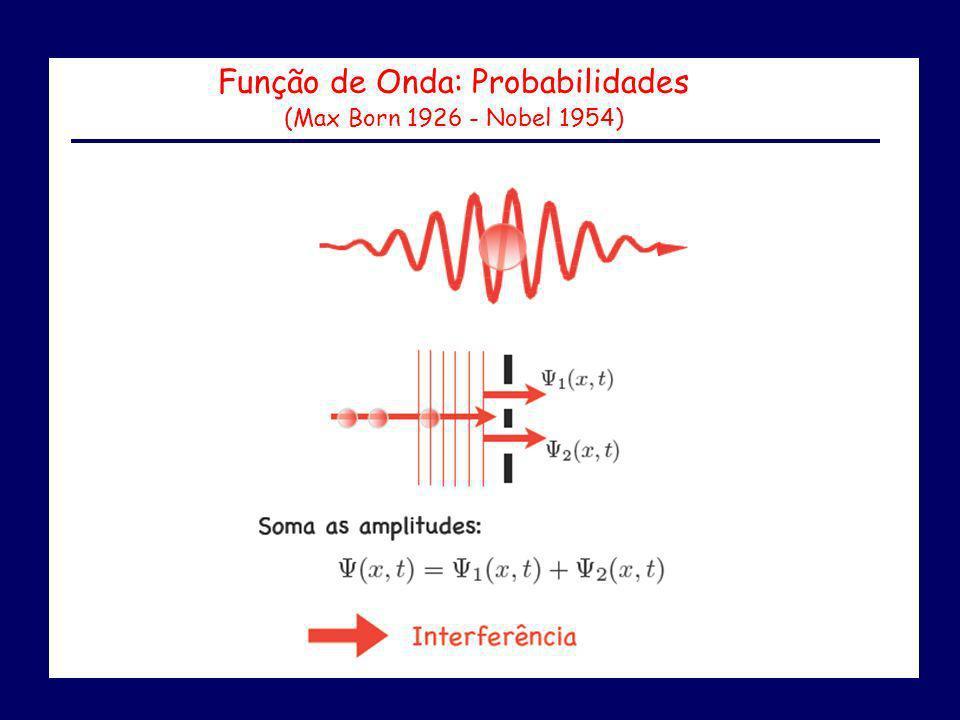 A Equação de Schrödinger (Nobel 1933) V(x,t): energia potencial e, se V(x) Eq.