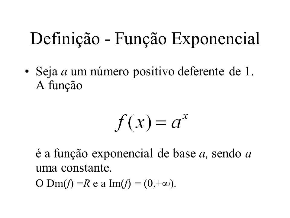 Definição-Crescimento e Decrescimento Exponenciais A função é um modelo para crescimento exponencial quando k> 0 e para descaimento exponencial quando k<0.