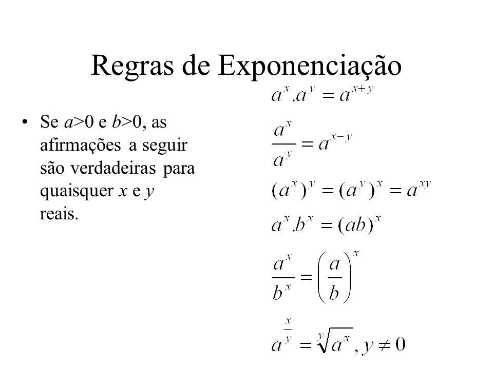 Definição – Função Logaritmo de Base a A função logarítmica na base a, é a função inversa da função exponencial de base a.