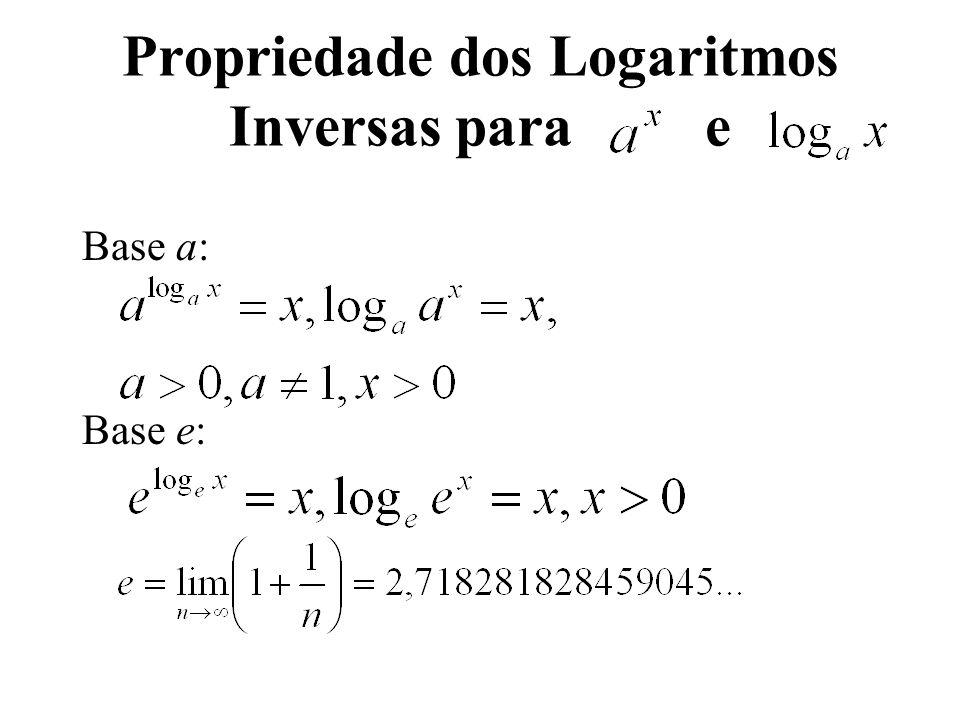 Propriedade dos Logaritmos Para qualquer número real x > 0 e y>0, Regra do Produto: Regra do quociente: Regra da Potencia: