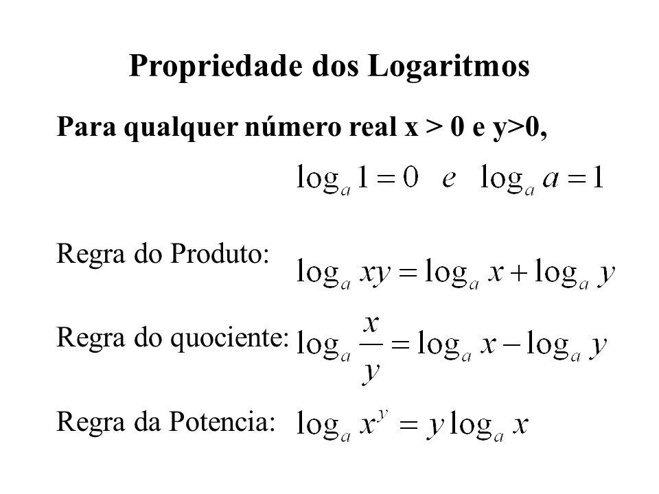 Cada função exponencial é a potencia da função exponencial natural.