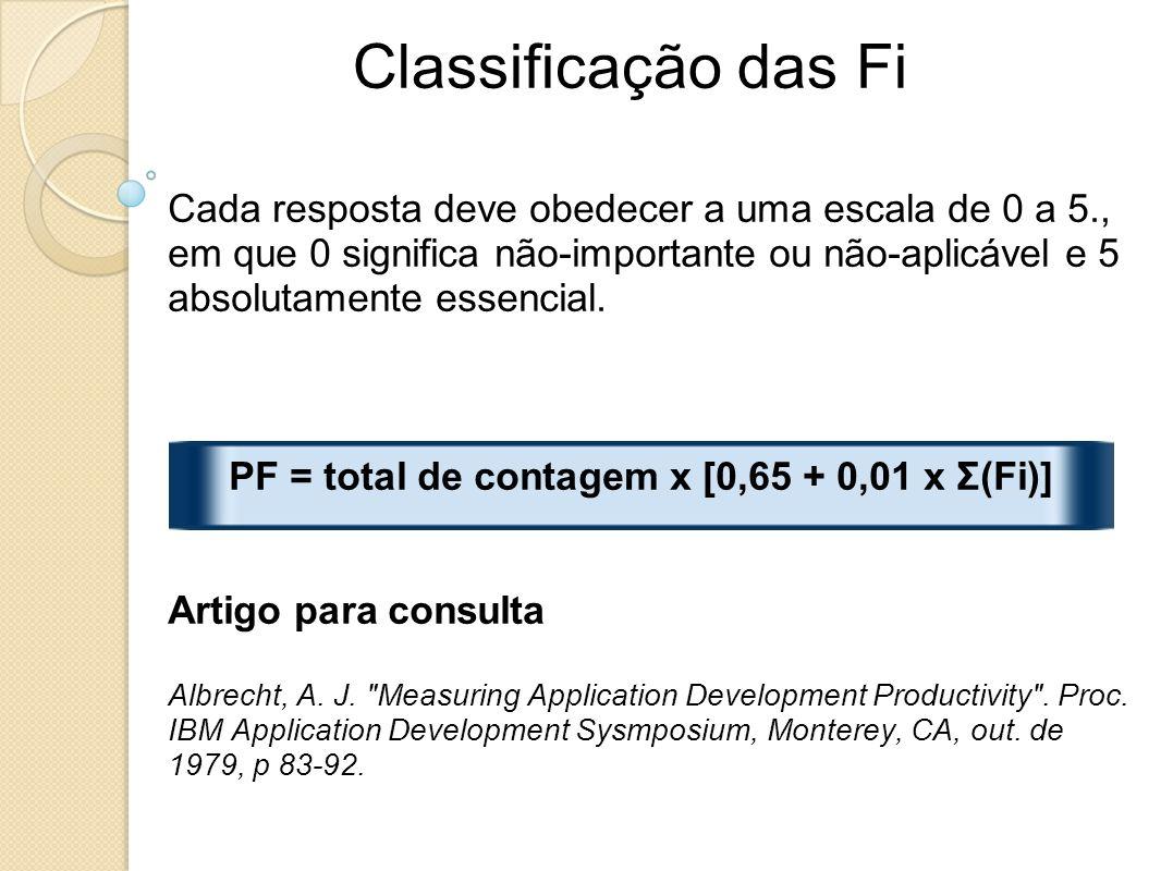 Classificação das Fi Cada resposta deve obedecer a uma escala de 0 a 5., em que 0 significa não-importante ou não-aplicável e 5 absolutamente essencia