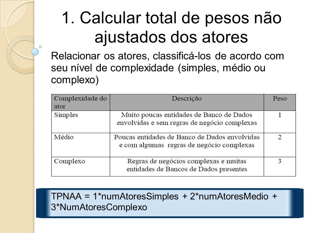 1. Calcular total de pesos não ajustados dos atores Relacionar os atores, classificá-los de acordo com seu nível de complexidade (simples, médio ou co