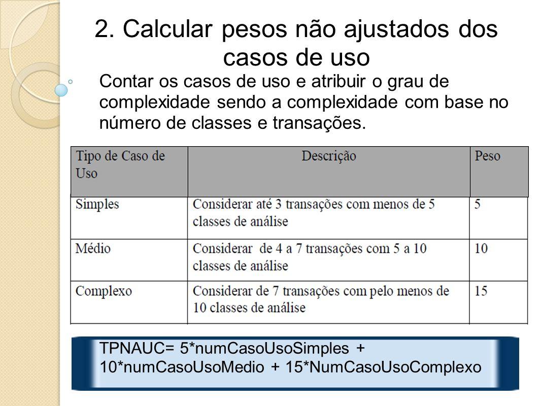 2. Calcular pesos não ajustados dos casos de uso Contar os casos de uso e atribuir o grau de complexidade sendo a complexidade com base no número de c