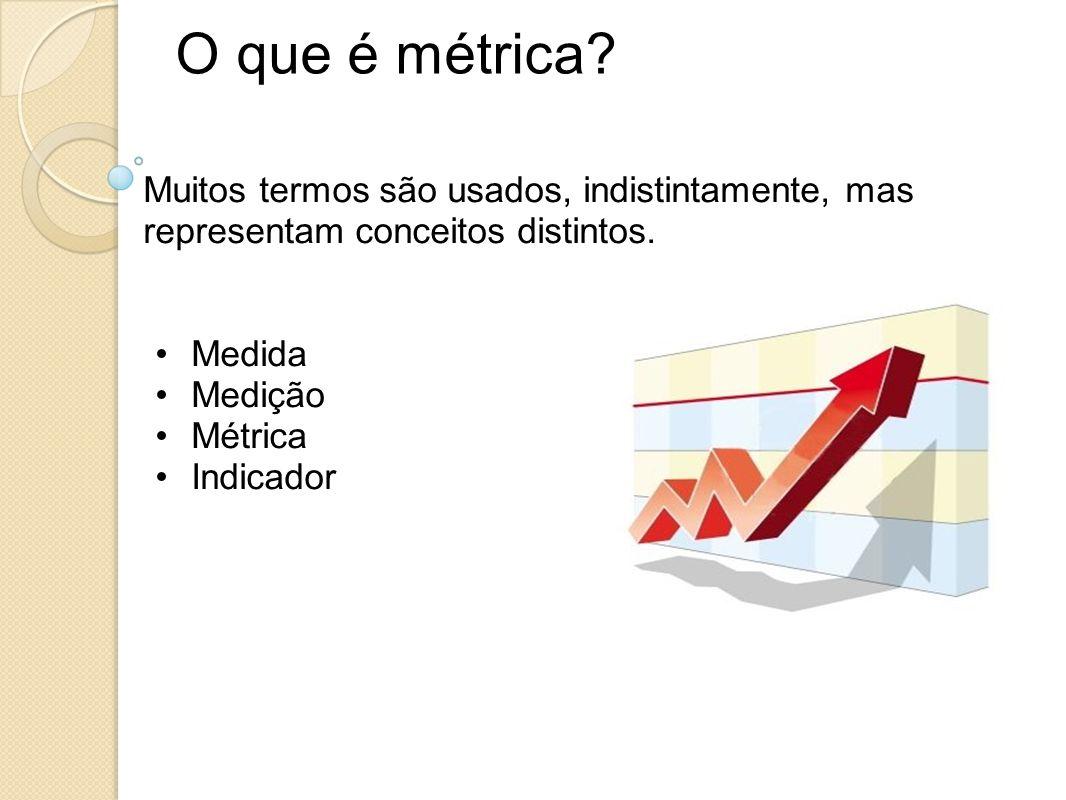 O que é métrica? Muitos termos são usados, indistintamente, mas representam conceitos distintos. Medida Medição Métrica Indicador