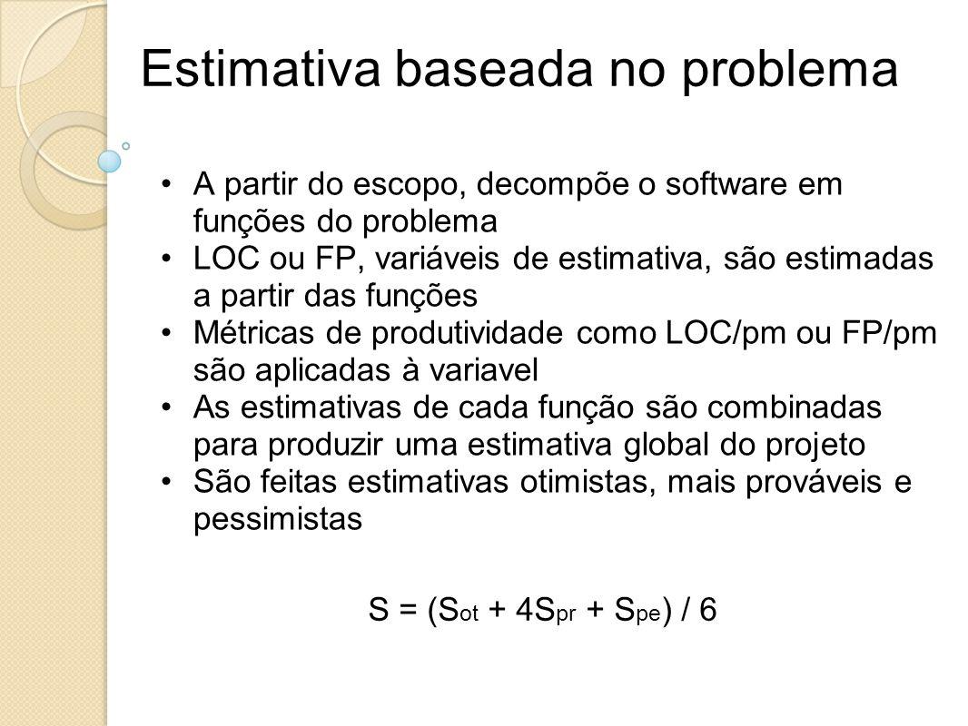 Estimativa baseada no problema A partir do escopo, decompõe o software em funções do problema LOC ou FP, variáveis de estimativa, são estimadas a part