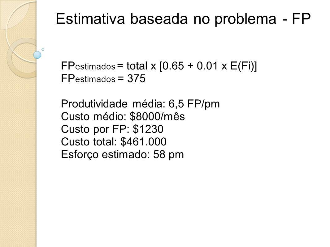 FP estimados = total x [0.65 + 0.01 x E(Fi)] FP estimados = 375 Produtividade média: 6,5 FP/pm Custo médio: $8000/mês Custo por FP: $1230 Custo total: