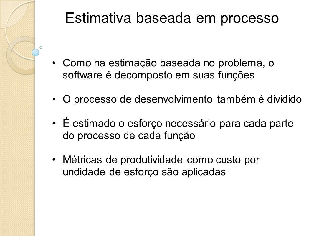 Estimativa baseada em processo Como na estimação baseada no problema, o software é decomposto em suas funções O processo de desenvolvimento também é d
