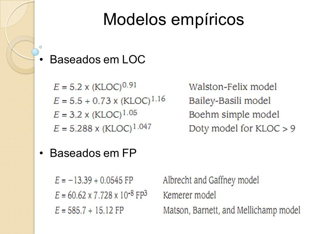 Modelos empíricos Baseados em LOC Baseados em FP
