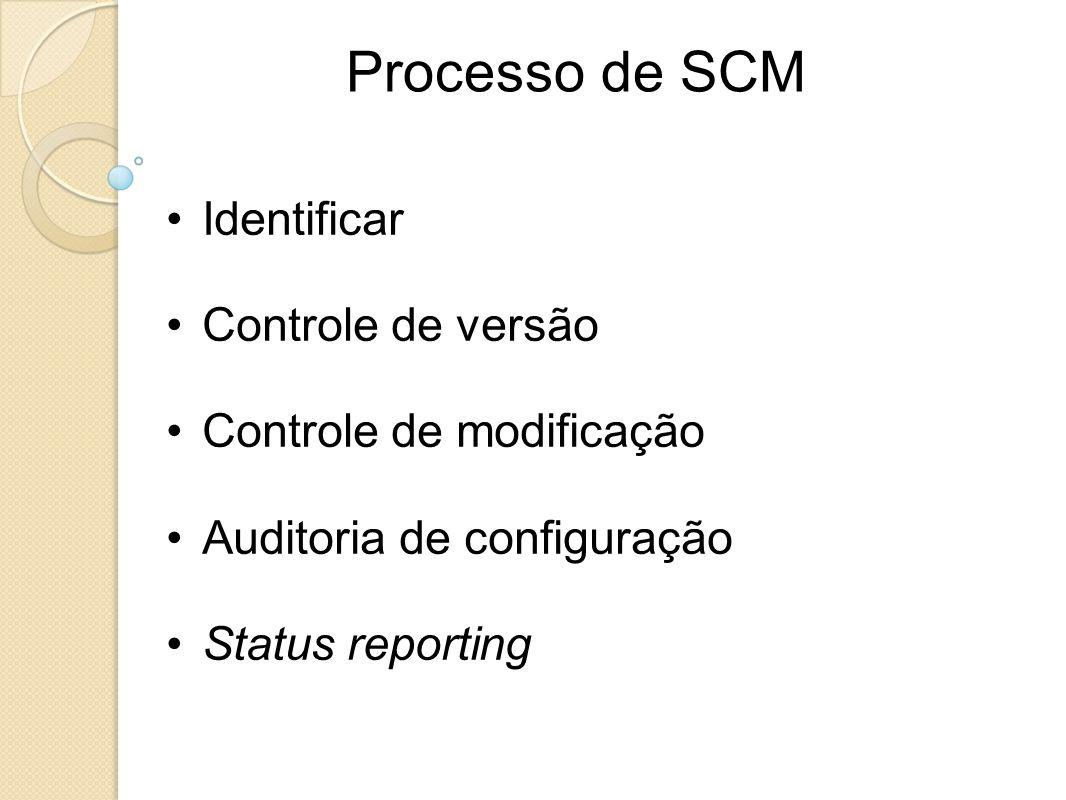 Processo de SCM Identificar Controle de versão Controle de modificação Auditoria de configuração Status reporting