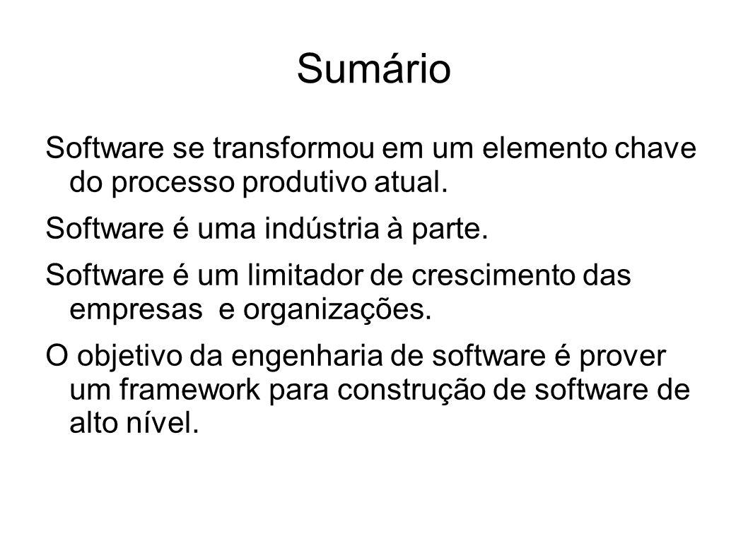 Sumário Software se transformou em um elemento chave do processo produtivo atual. Software é uma indústria à parte. Software é um limitador de crescim