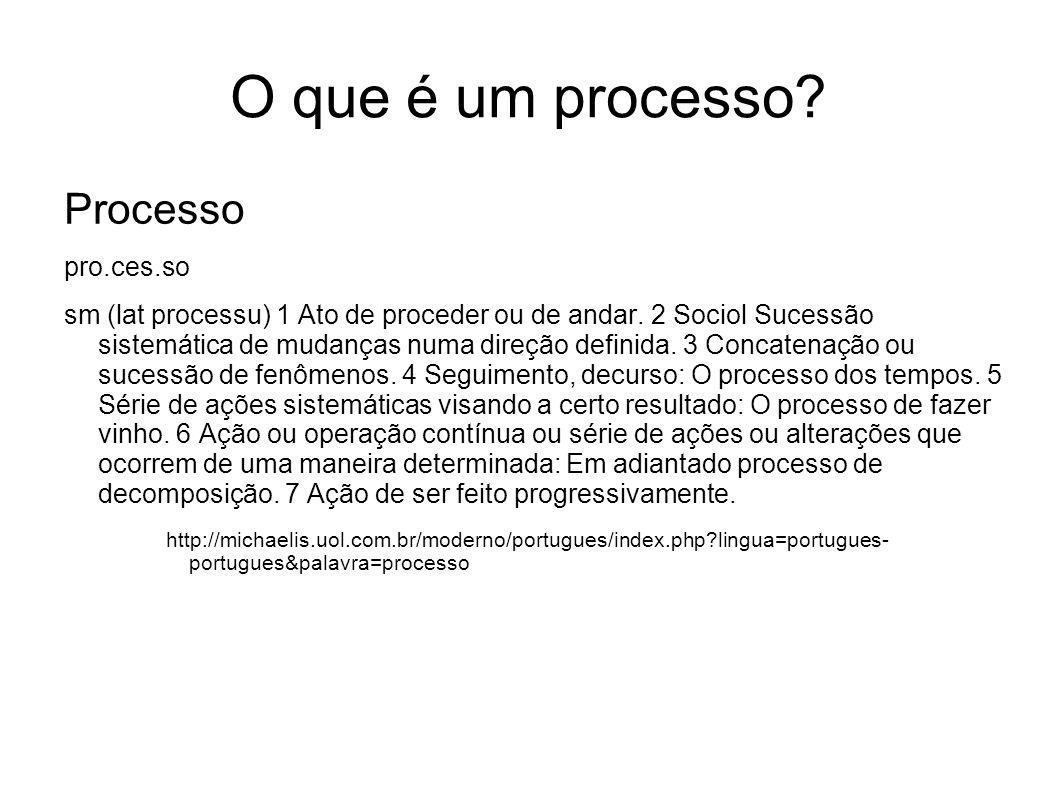 O que é um processo? Processo pro.ces.so sm (lat processu) 1 Ato de proceder ou de andar. 2 Sociol Sucessão sistemática de mudanças numa direção defin
