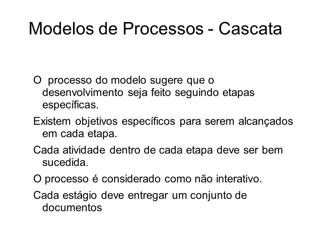 Modelos de Processos - Cascata O processo do modelo sugere que o desenvolvimento seja feito seguindo etapas específicas. Existem objetivos específicos