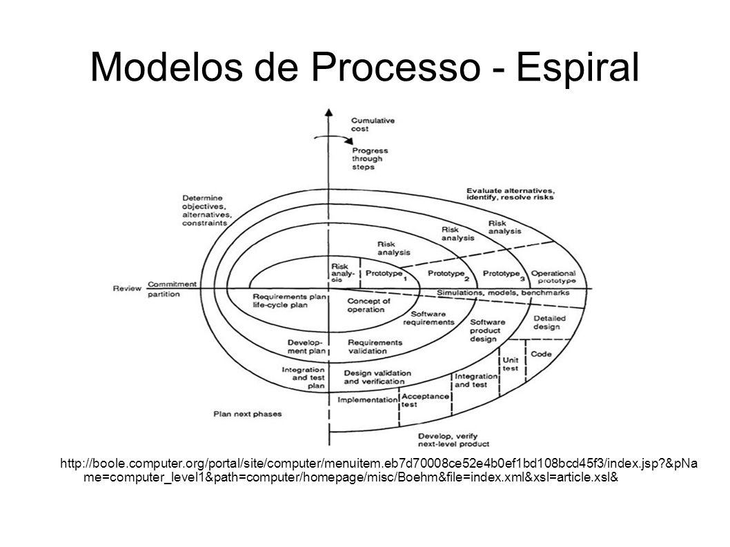 Modelos de Processo - Espiral http://boole.computer.org/portal/site/computer/menuitem.eb7d70008ce52e4b0ef1bd108bcd45f3/index.jsp?&pNa me=computer_leve