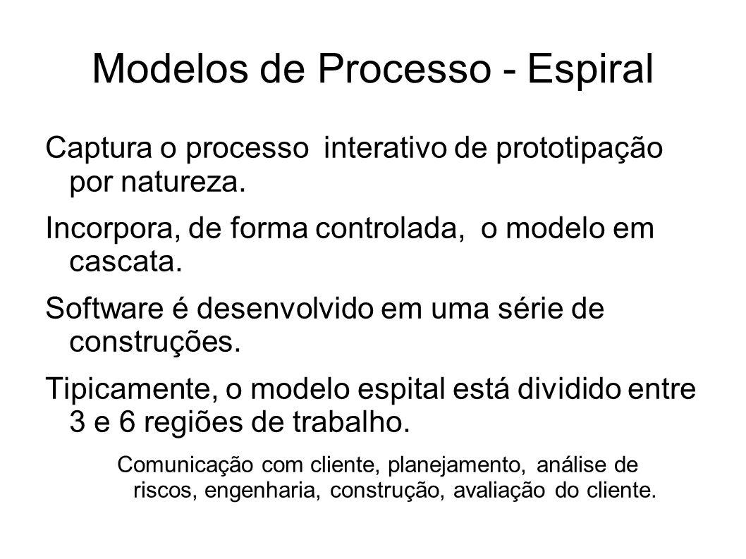 Modelos de Processo - Espiral Captura o processo interativo de prototipação por natureza. Incorpora, de forma controlada, o modelo em cascata. Softwar