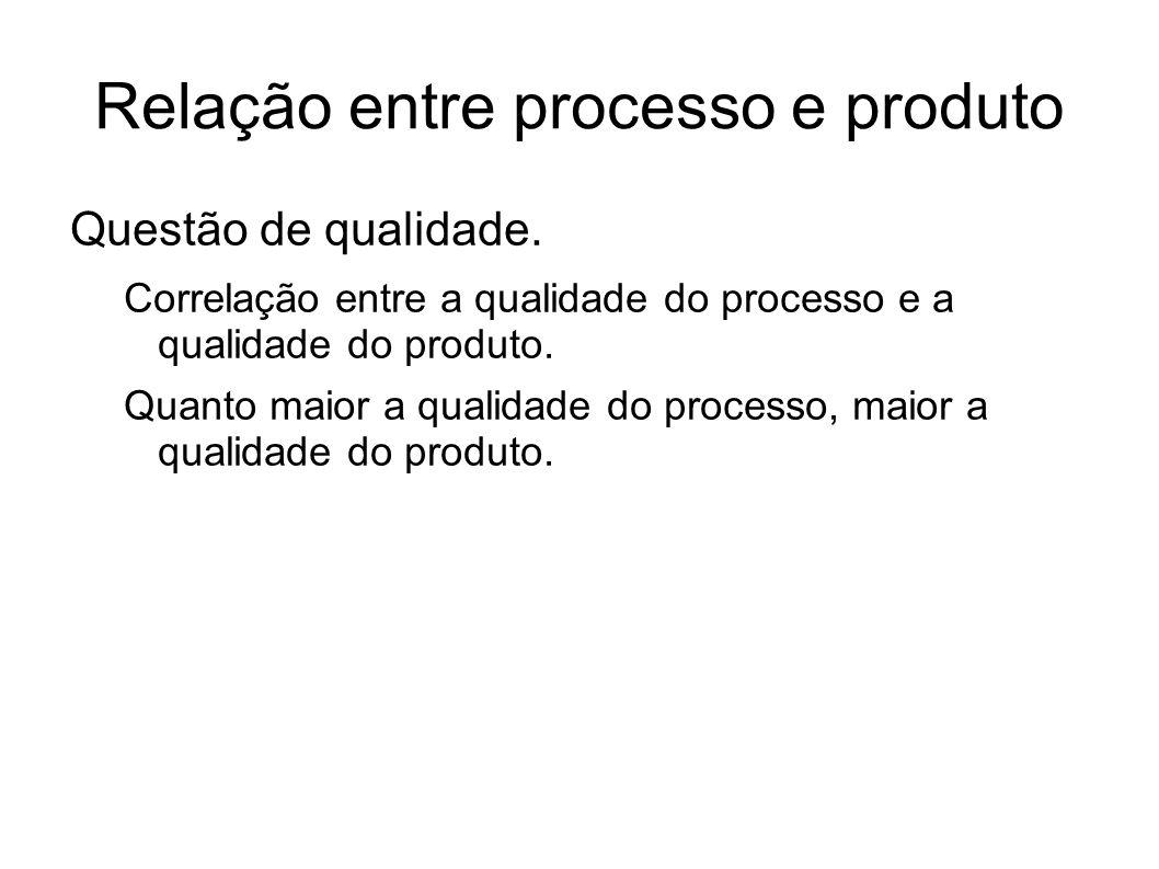 Relação entre processo e produto Questão de qualidade. Correlação entre a qualidade do processo e a qualidade do produto. Quanto maior a qualidade do
