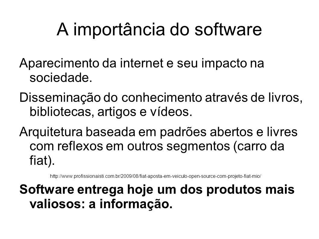 A importância do software Aparecimento da internet e seu impacto na sociedade. Disseminação do conhecimento através de livros, bibliotecas, artigos e