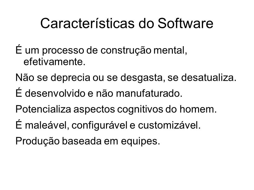 Características do Software É um processo de construção mental, efetivamente. Não se deprecia ou se desgasta, se desatualiza. É desenvolvido e não man