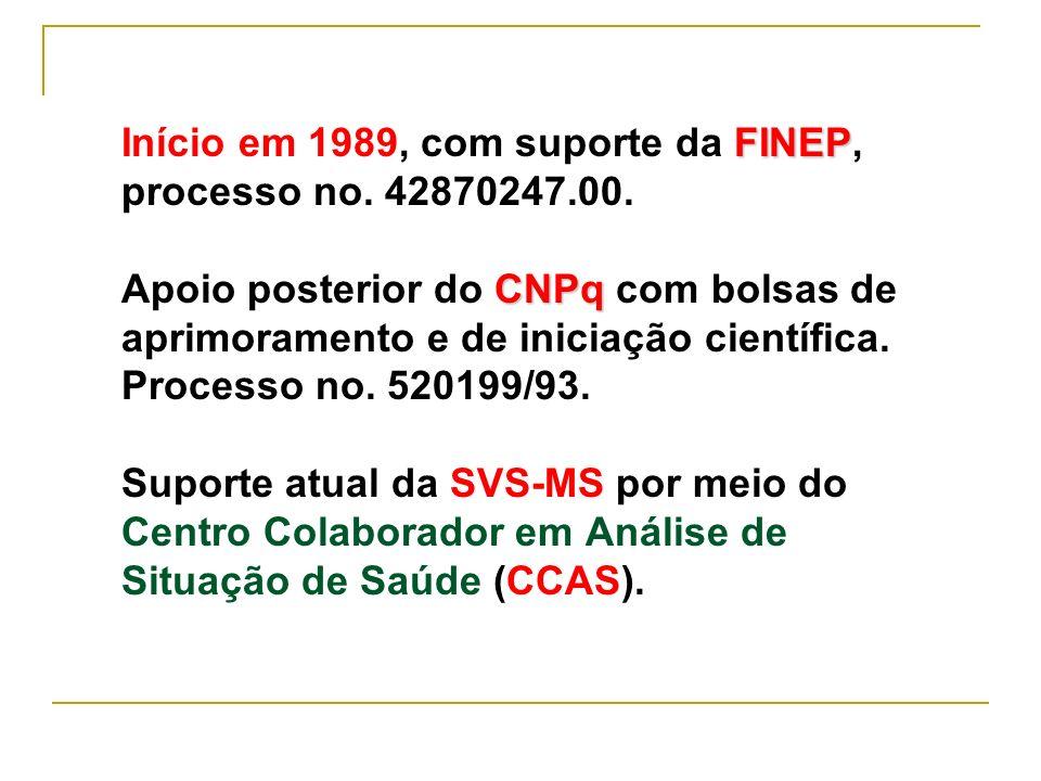 FINEP CNPq Início em 1989, com suporte da FINEP, processo no. 42870247.00. Apoio posterior do CNPq com bolsas de aprimoramento e de iniciação científi