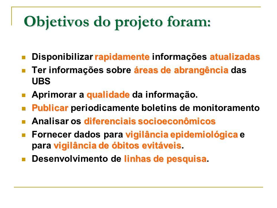 Objetivos do projeto foram : rapidamenteatualizadas Disponibilizar rapidamente informações atualizadas áreas de abrangência Ter informações sobre área