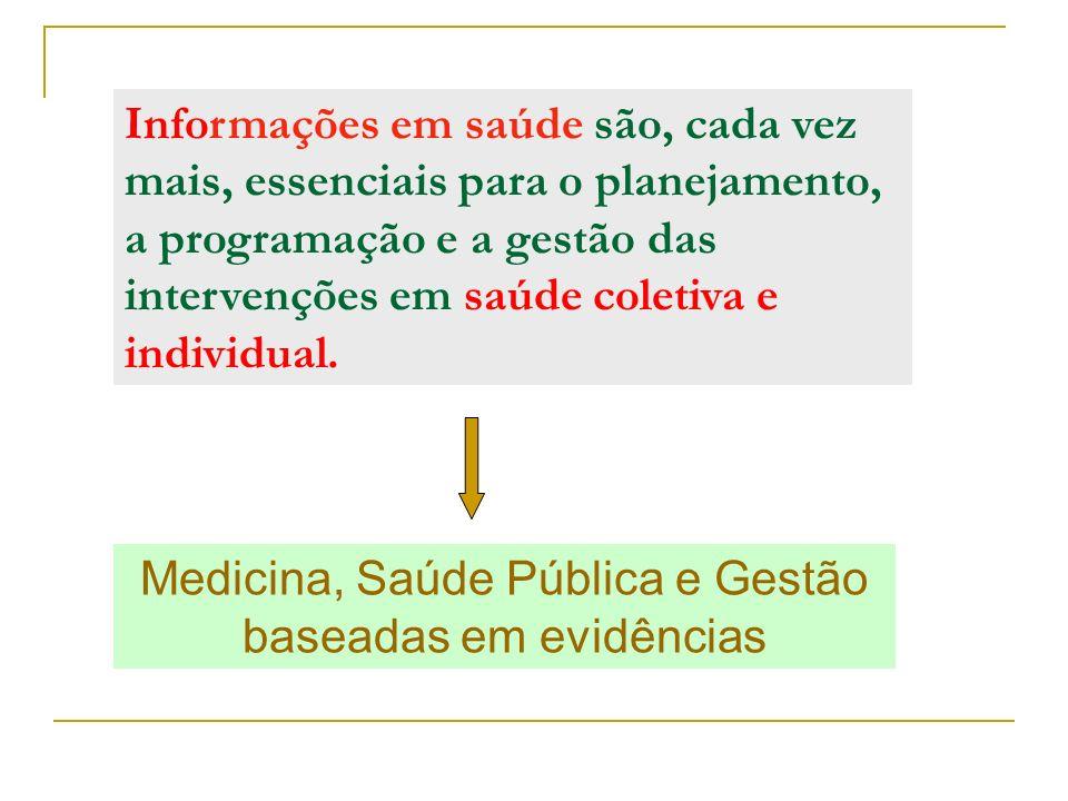 Informações em saúde são, cada vez mais, essenciais para o planejamento, a programação e a gestão das intervenções em saúde coletiva e individual. Med